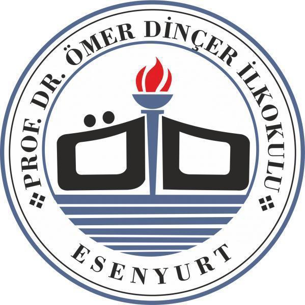 Emirgan Korusu Rumeli Hisari Sabanci Muzesi Gezisi Prof Dr Omer